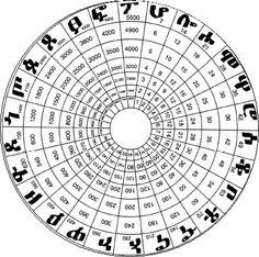 SD Vol 7: Talk Amharic toMe